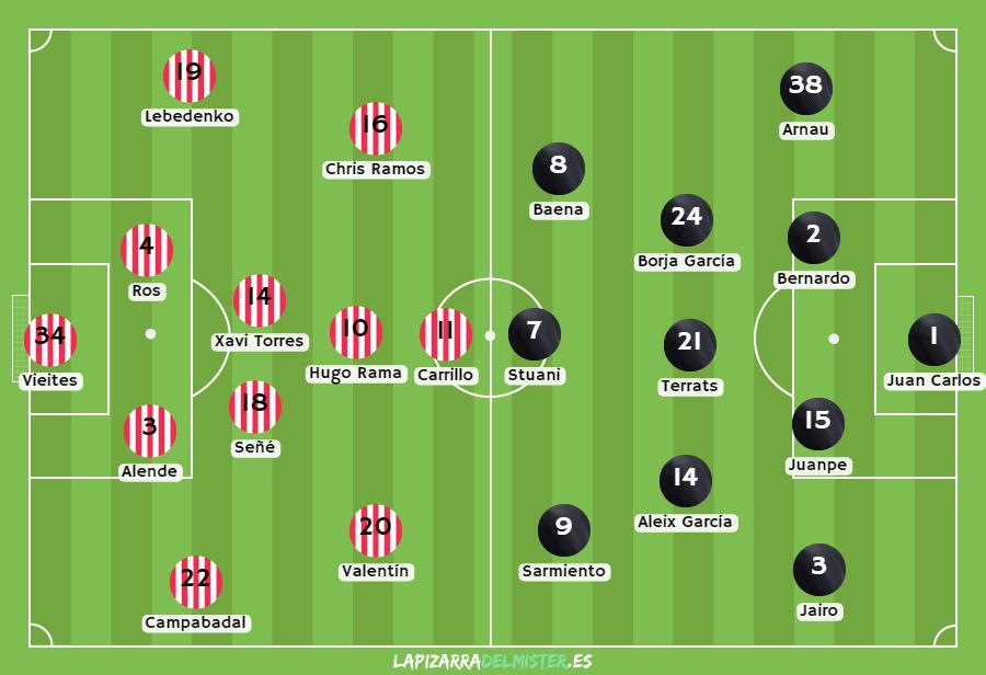 posibles onces del CD Lugo y Girona FC